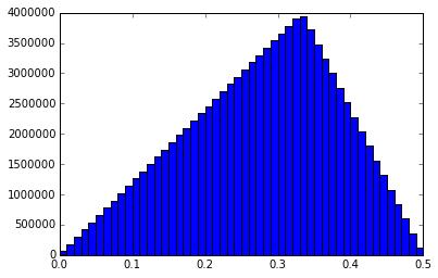 middle_arcs_hist.thumb.png.a1817ac81b8bf