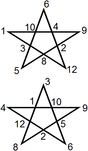 56c35c8265e33_StarSolutions.png.ac6ef838