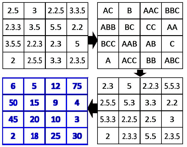 ABC distribution 2.png