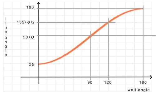 line_angles.jpg