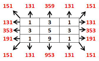 unique 3x3 table 6 diff primes.png