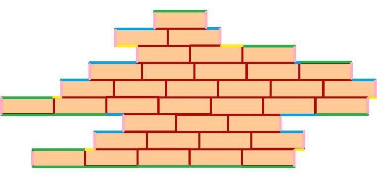Bricks.jpg.2b905b0153c53684311839edc7fedde1.jpg